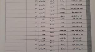 الياسري يصادق رسميا على اسماء المقبولين للتعيين على ملاك الدوائر التابعة لوزارة العمل والشؤون الإجتماعية